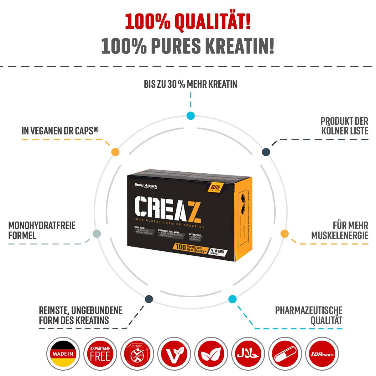 Creaz Caps Info