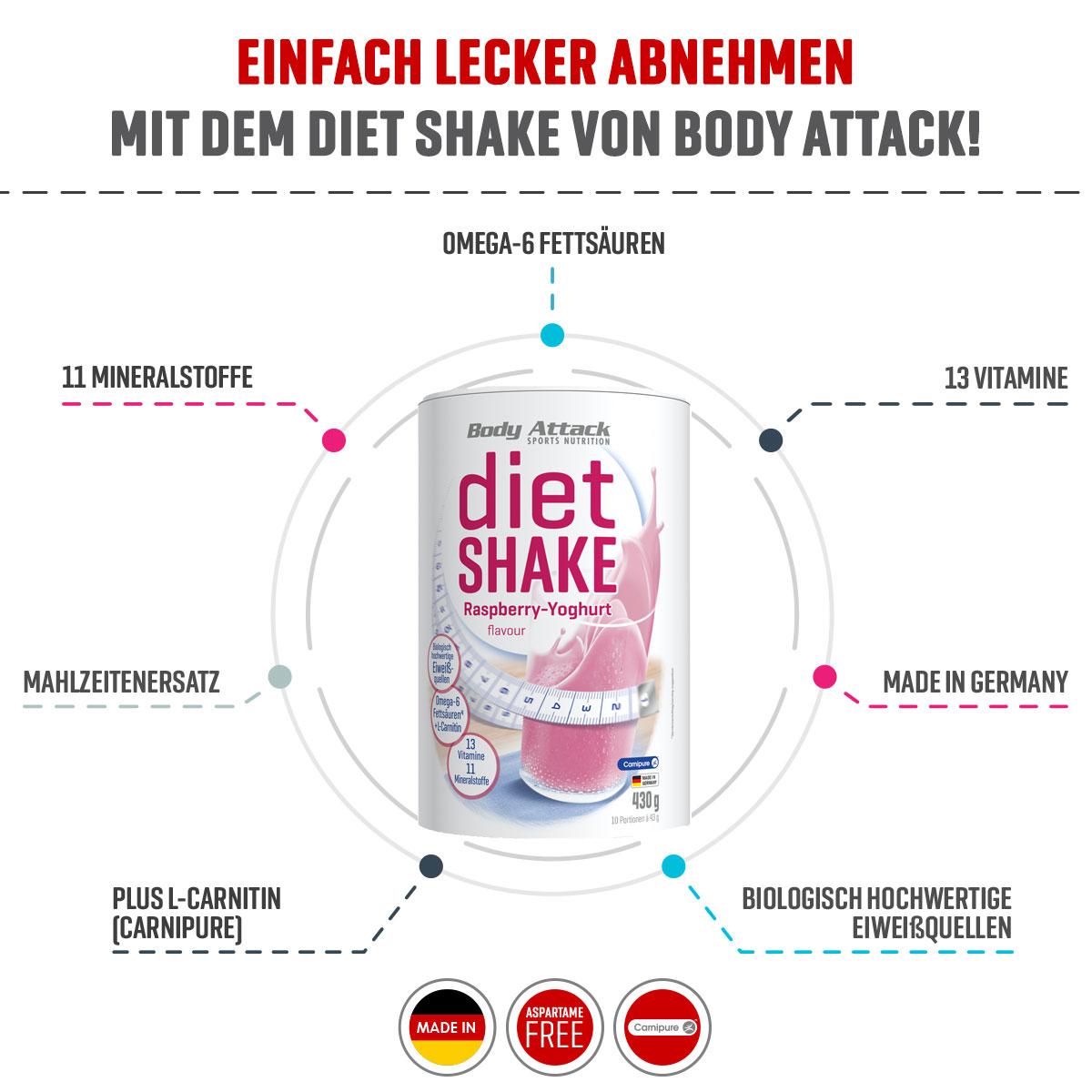 Diet Shake Info