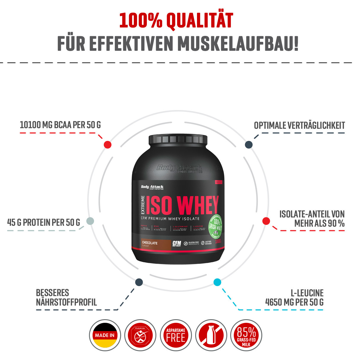 Extreme ISO Whey Info