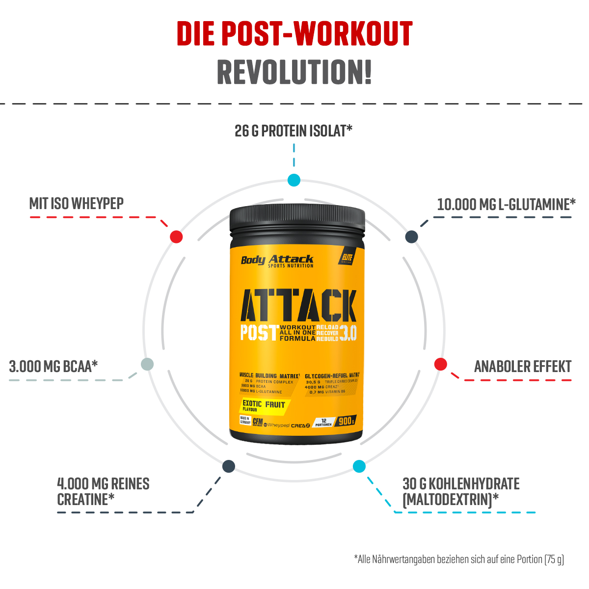 Post Attack Booster Qualitätsmerkmale