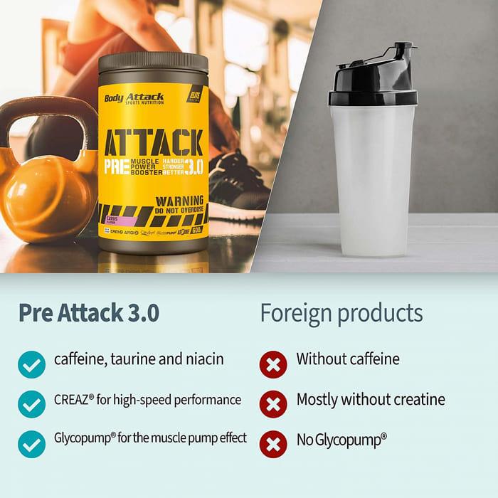 Pre Attack Vergleich