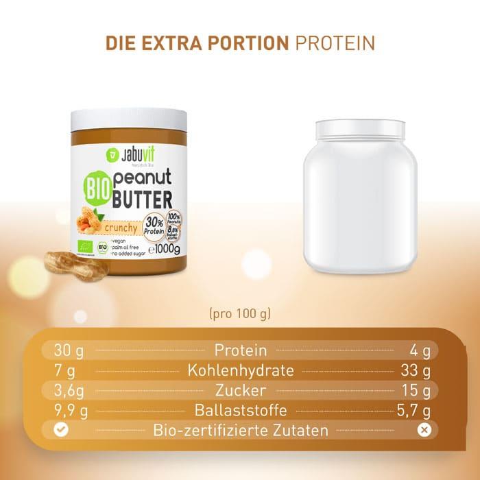 JabuVit Bio Protein Peanut Butter