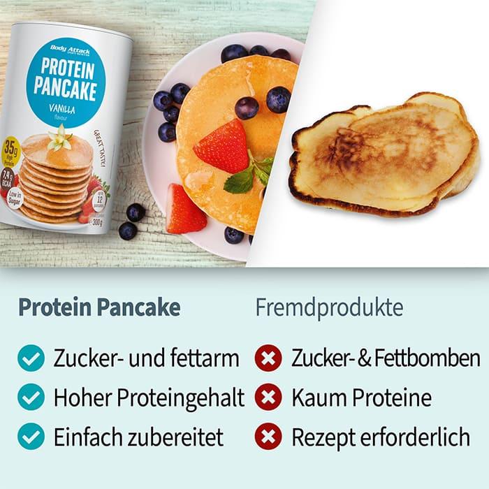 Body Attack Protein Pancake im Vergleich