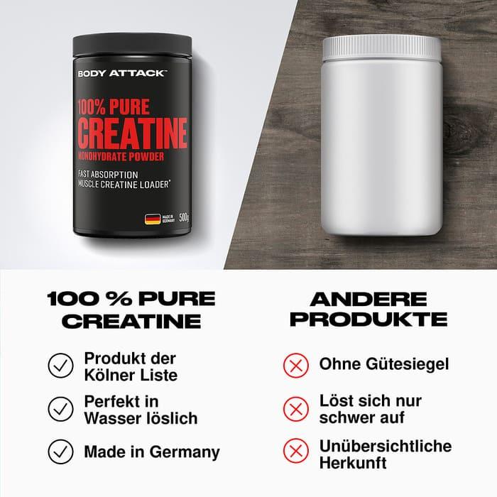 100% Pure Creatine im Vergleich