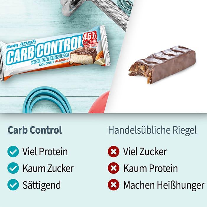 Carb Control im Vergleich