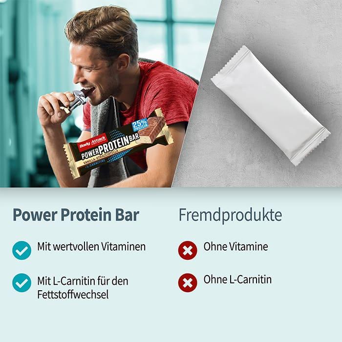 Power Bar im Vergleich