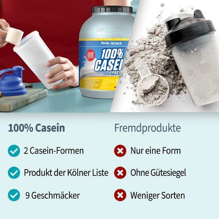 Body Attack 100% Casein Protein im Vergleich