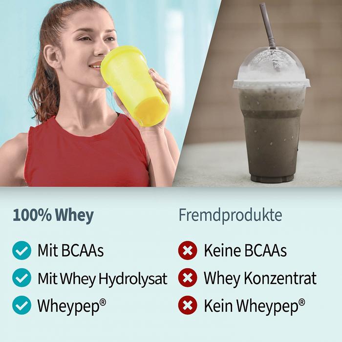 100% Whey Protein Vergleich