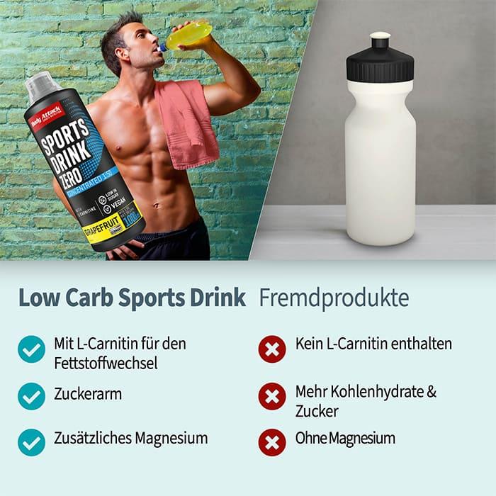 Low Carb* Sports Drink im Vergleich