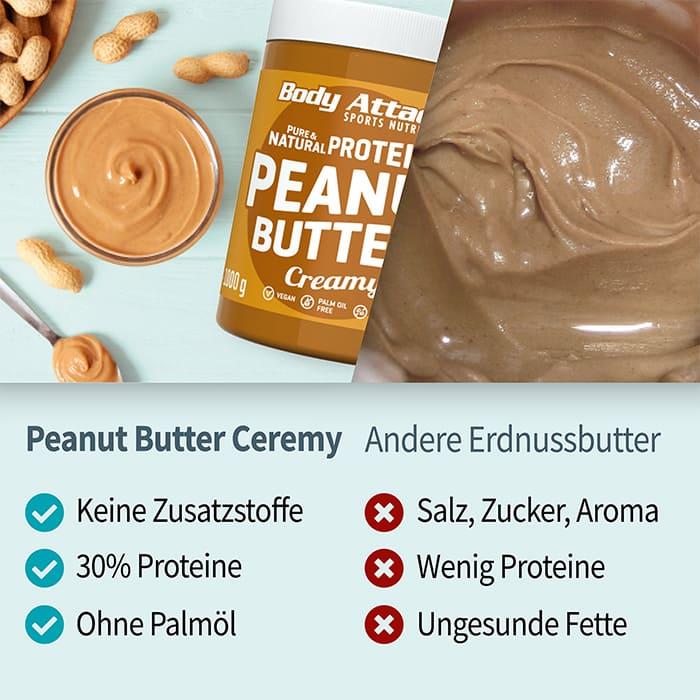 Body Attack Peanut Butter im Vergleich
