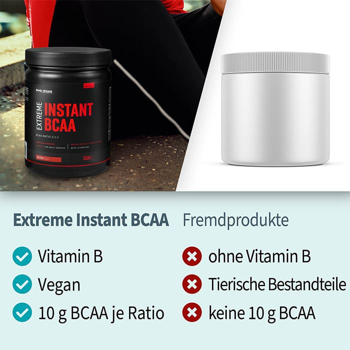 BCAA Info