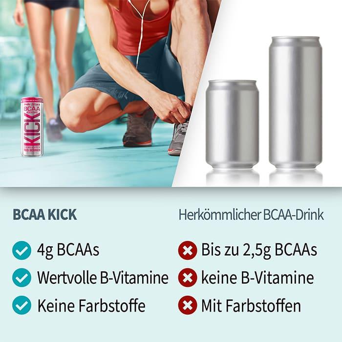 BCAA Kick im Vergleich