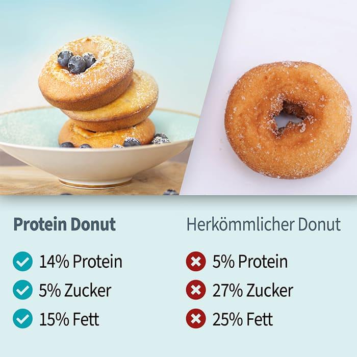 Body Atack Protein Donut