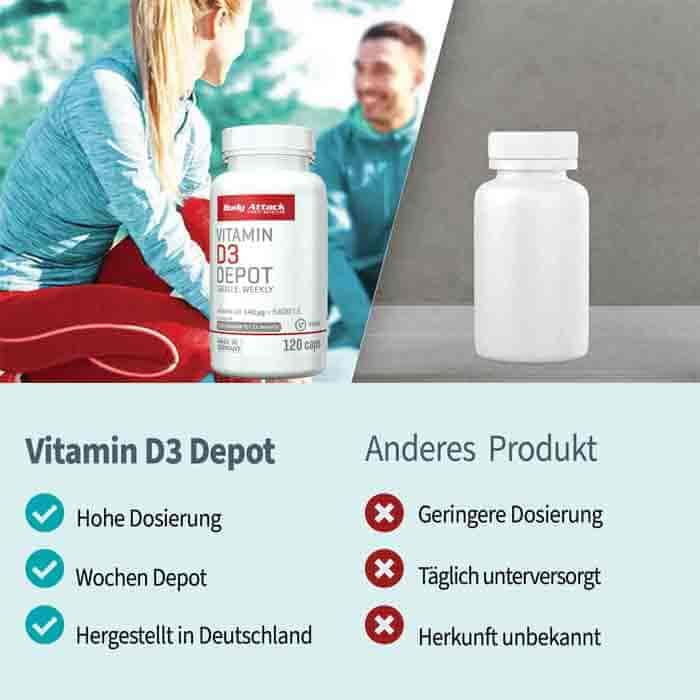 Body Attack Vitamin D3 Depot