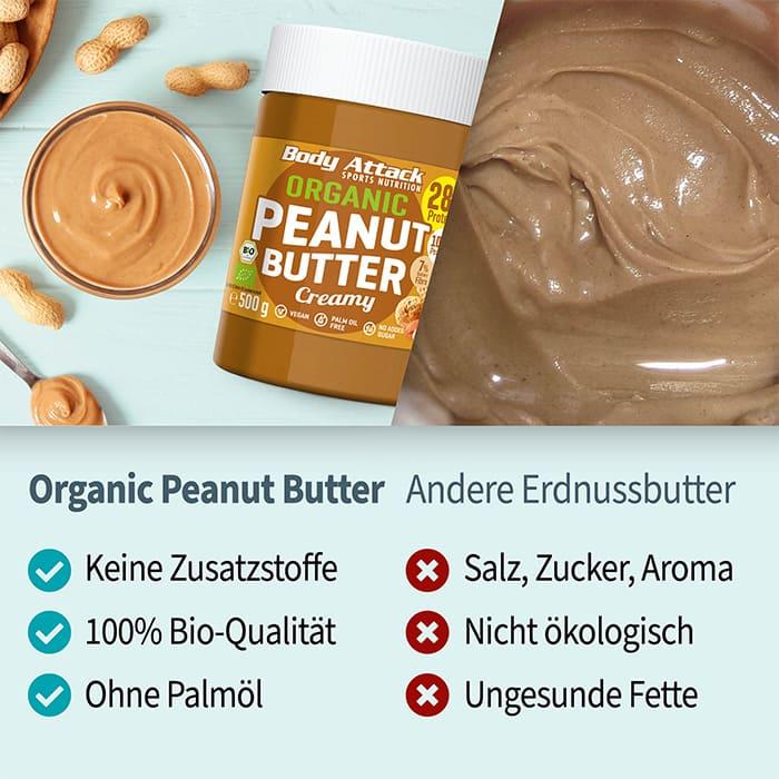 Body Attack Organic Peanut Butter im Vergleich
