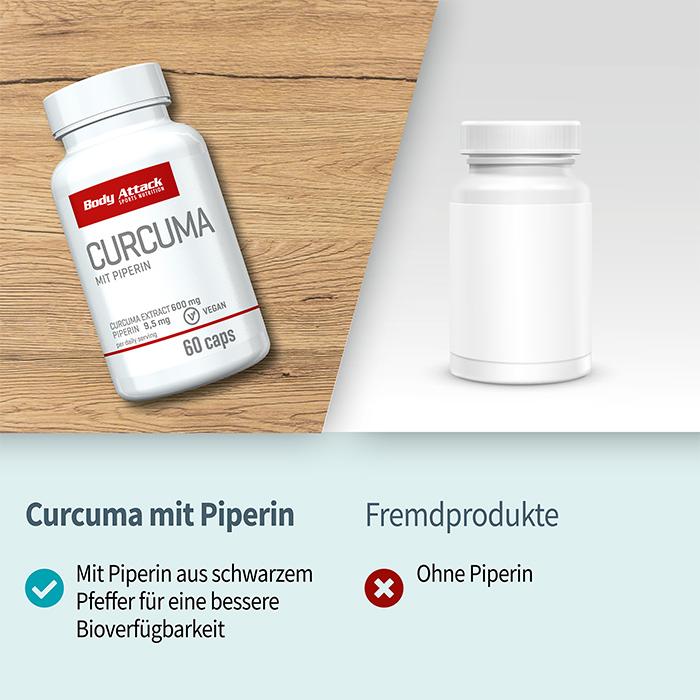 Body Attack Curcuma
