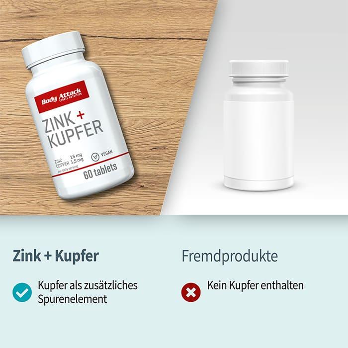 Zink + Kupfer
