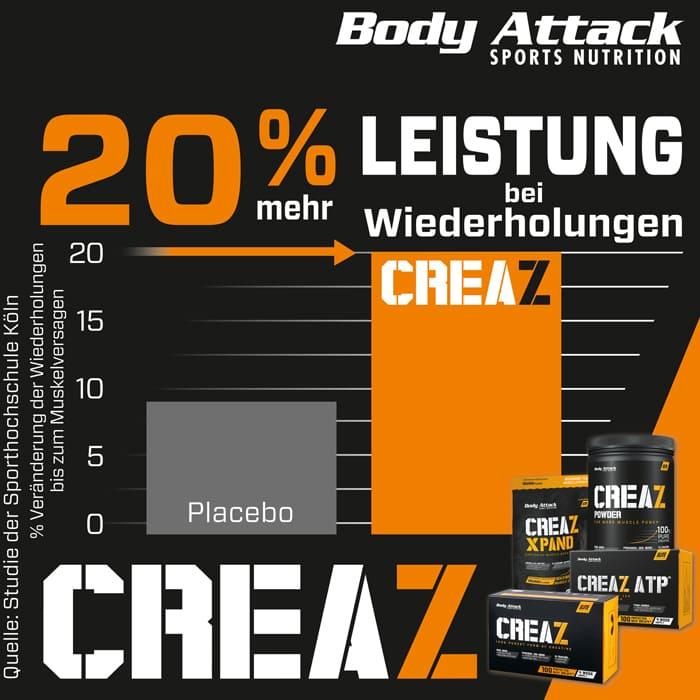 Body Attack CREAZ ATP Bewertung