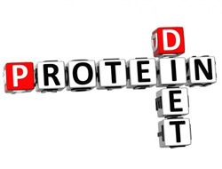 Proteindiät (Quelle: Shutterstock/Curioso)