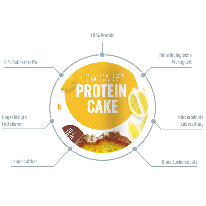 Protein Pancake Info