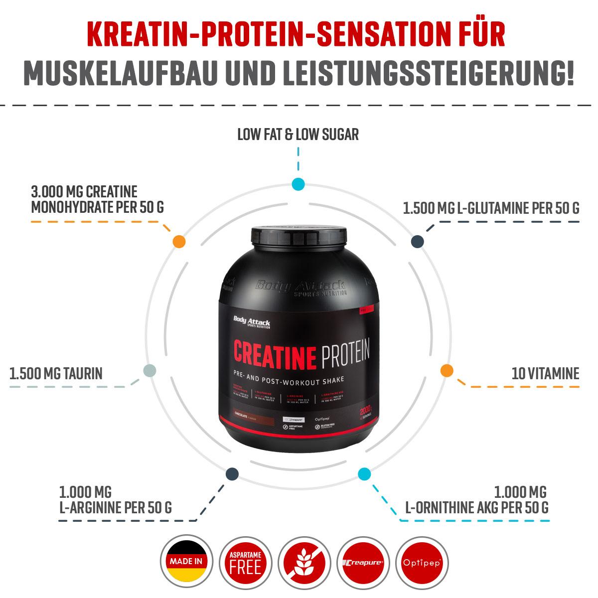 Creatine Protein Info