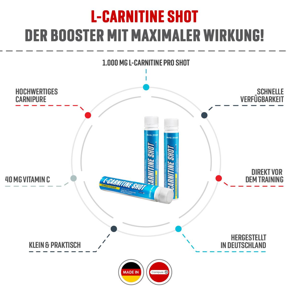 L-Carnitine Shot Ampulle Info
