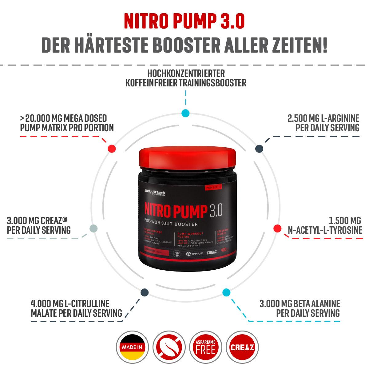 Nitro Pump 3.0 Info
