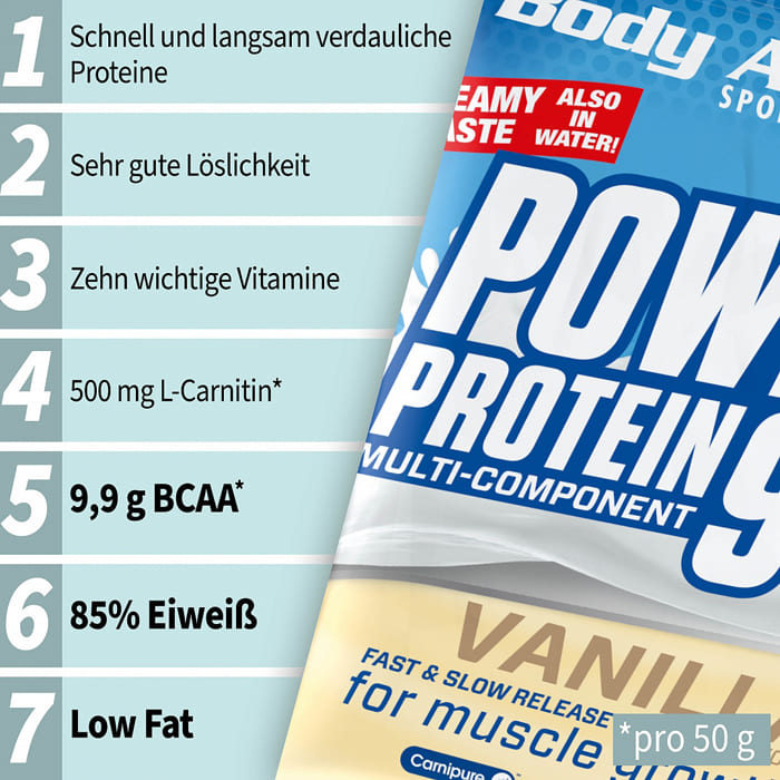 Power Protein 90 Infos