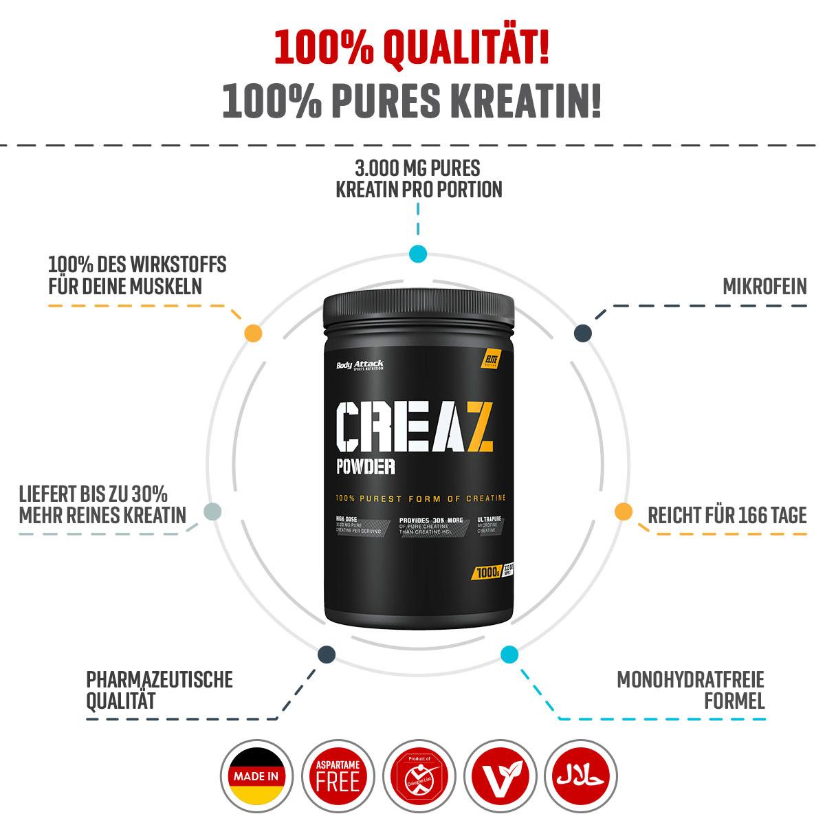 CREAZ Info