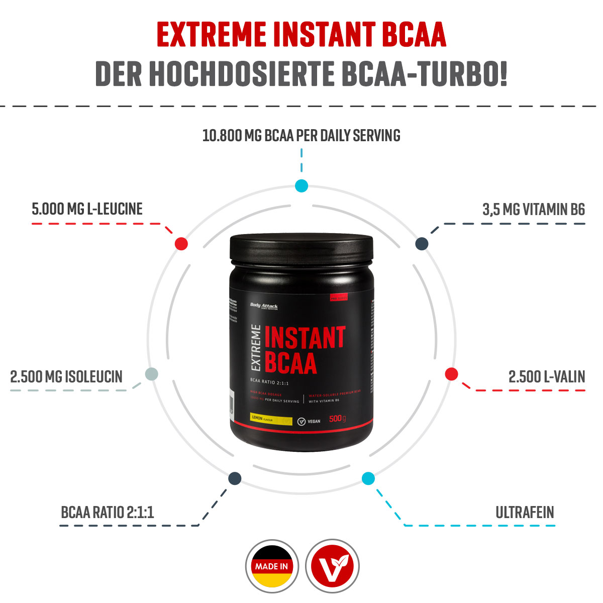 Instant BCAA Info