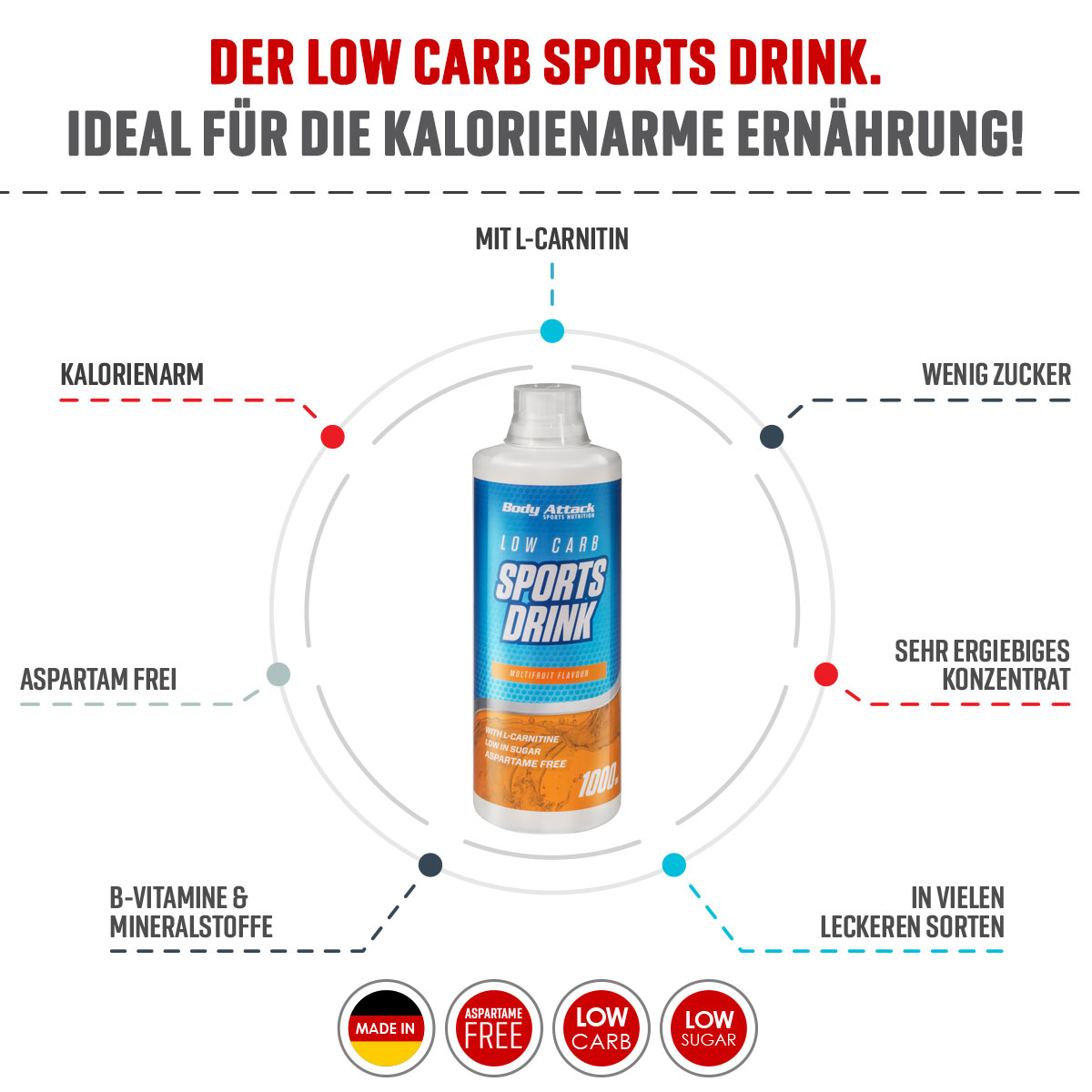 Low Carb Sports Drink Info